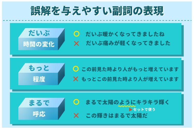 日本語の副詞は誤解を与えやすい!正しい使い方を徹底解説_03