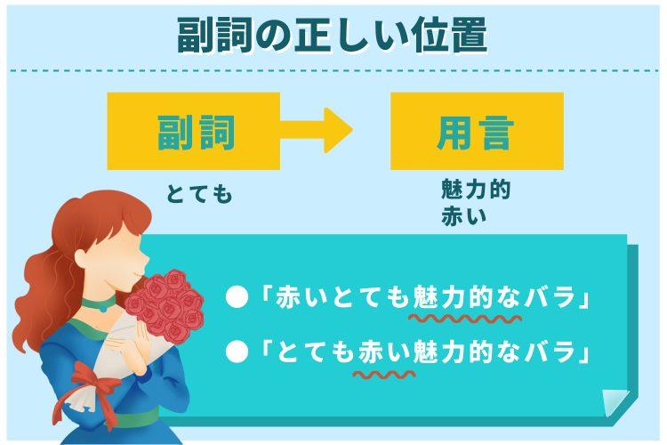 日本語の副詞は誤解を与えやすい!正しい使い方を徹底解説_02