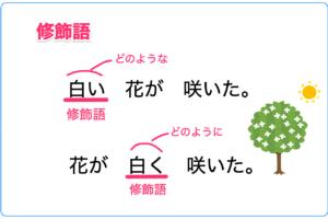 修飾語の効果的な4つの使い方とコツを例文で解説