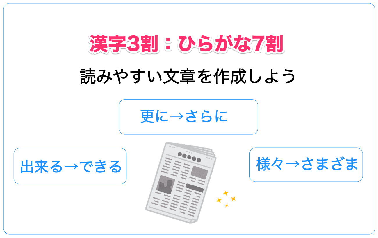 漢字3割ひらがな7割のバランスで読みやすい文章をつくる3つのコツ