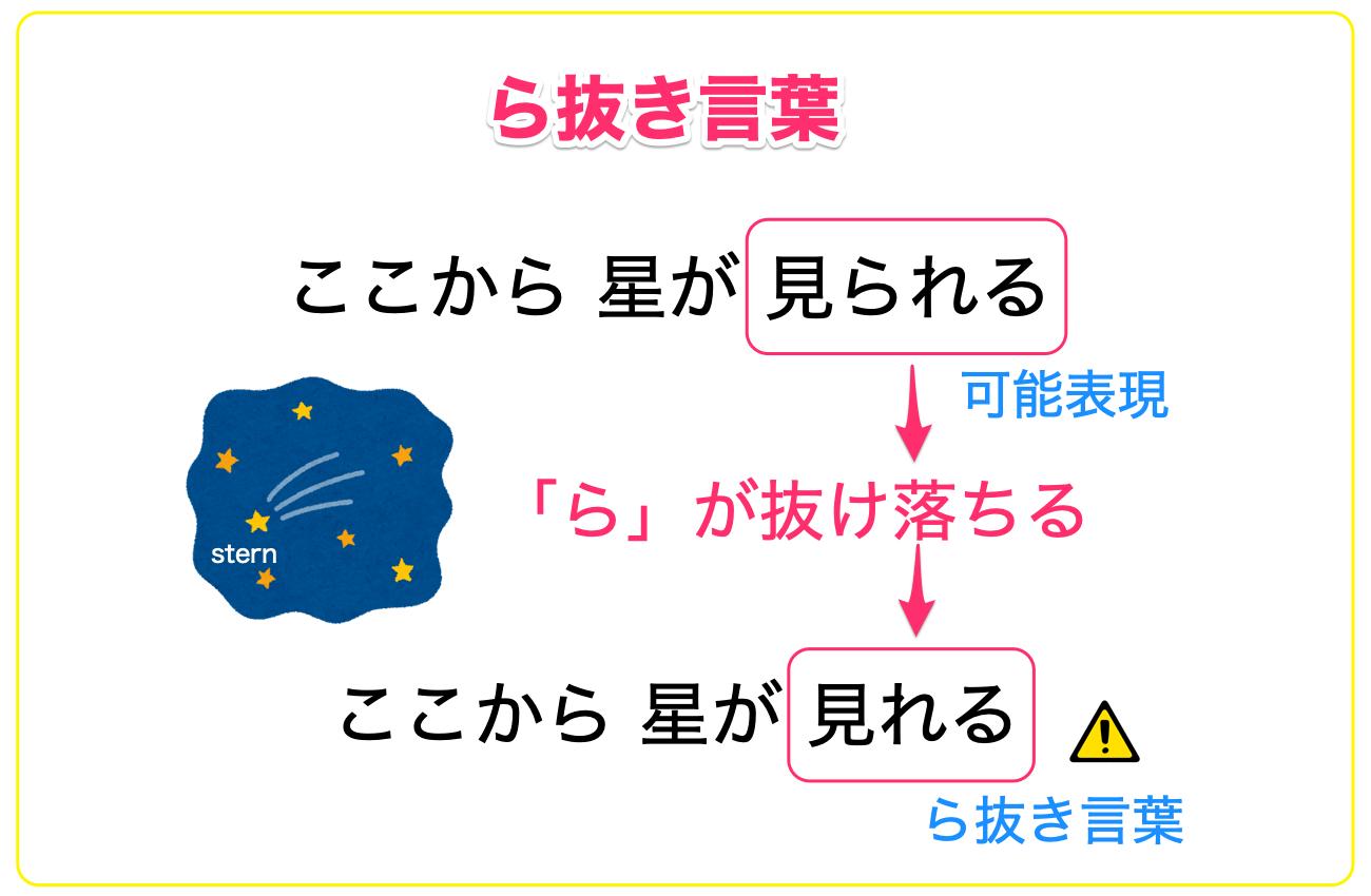 ら抜き言葉とは可能表現の間違い3つの見分け方を例文で解説
