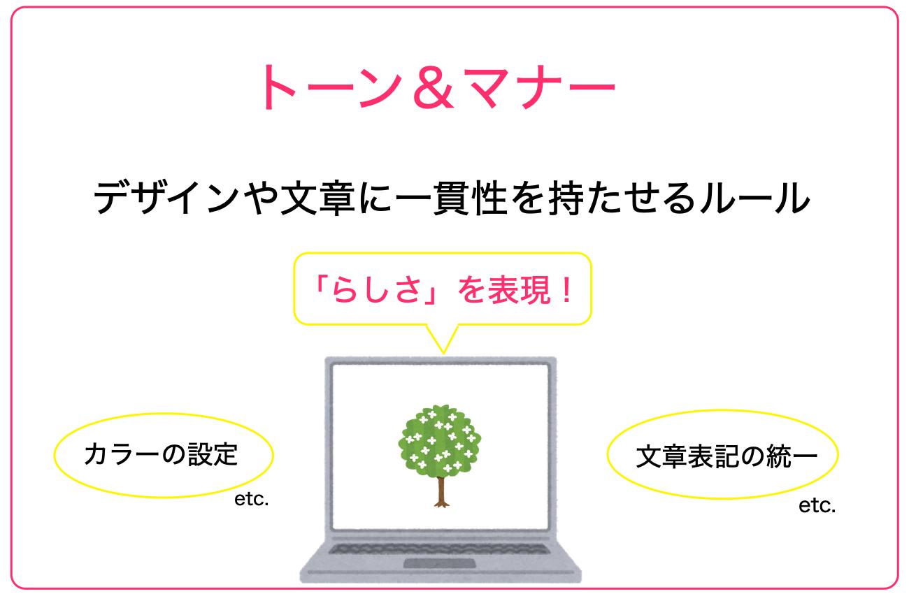 トンマナとはトーン&マナーのこと!印象的なサイトをデザインする3つのコツと注意点