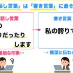 話し言葉と書き言葉の違いを6つのタイプで解説