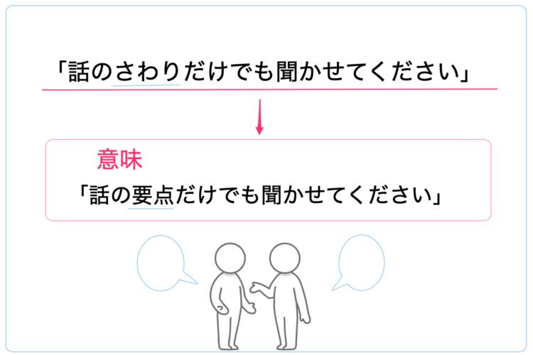「話のさわり」の使い方を例文で解説