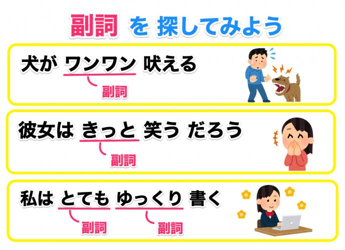 副詞の練習問題