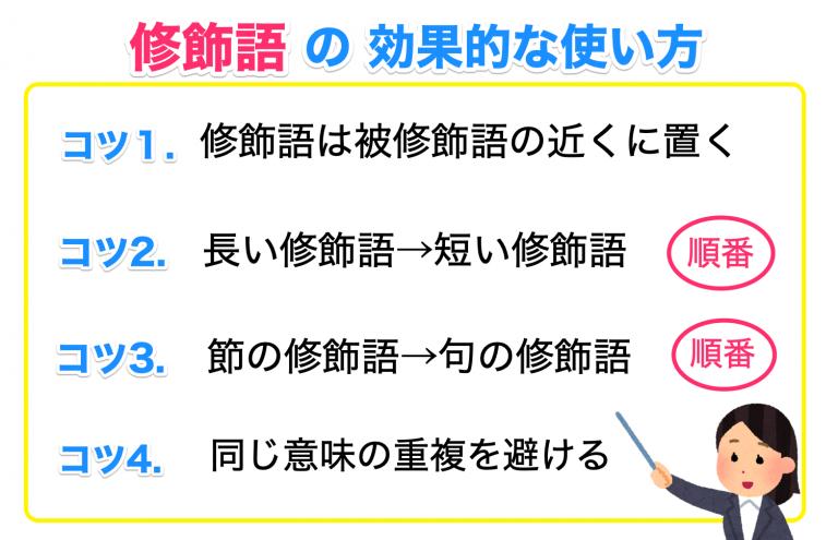 修飾語の効果的な使い方4つのコツ