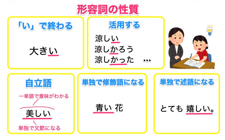 形容詞を簡単にわかりやすく解説