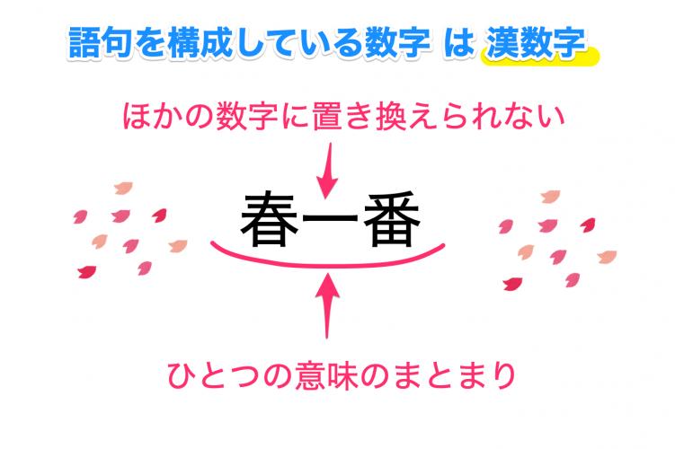 語句を構成する数字は漢数字で表記する