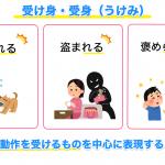 国語文法の受け身を解説