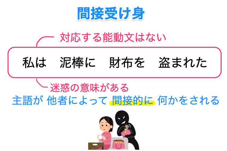 国語の間接受け身