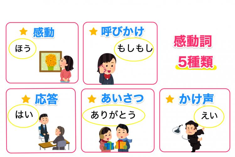 感動詞の5種類