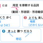 副詞の3種類を簡単解説