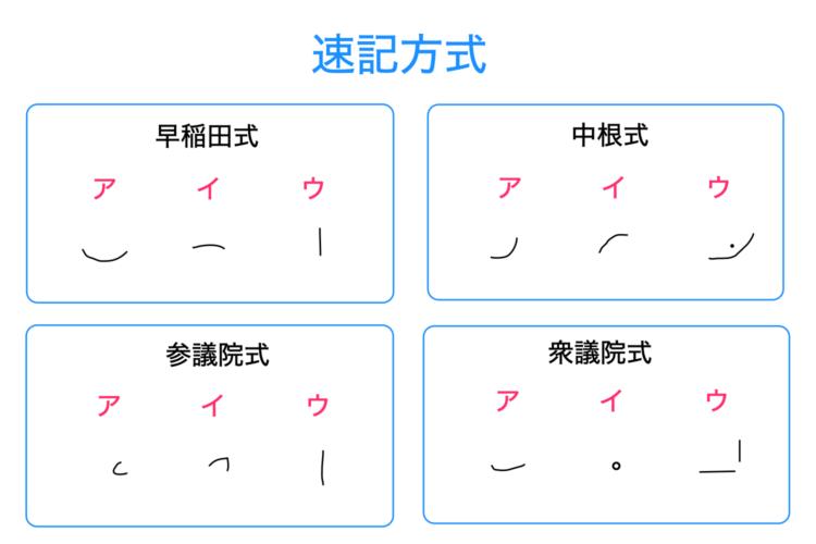 速記方式の代表的な4種類