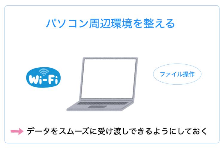 パソコン操作とインターネット環境を整える