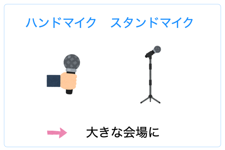 ハンドマイクは大きな会場での録音に適している